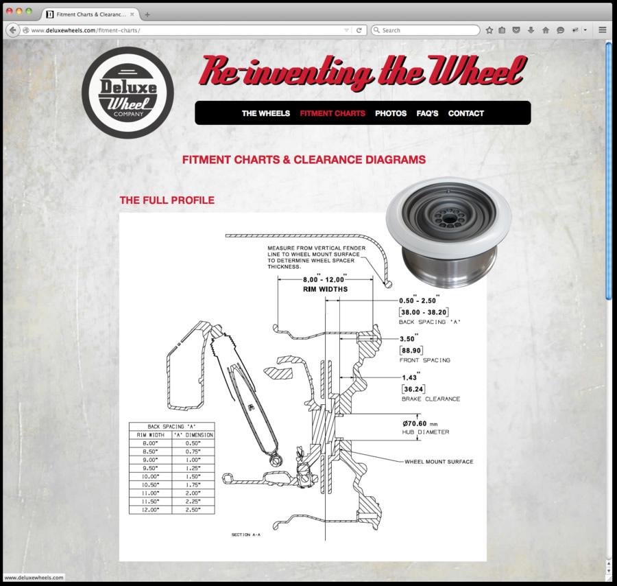 Deluxe Wheel Website Design and Programming 3